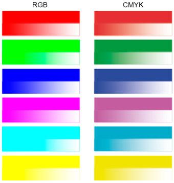 kolory-konwersja-rgb-cmyk
